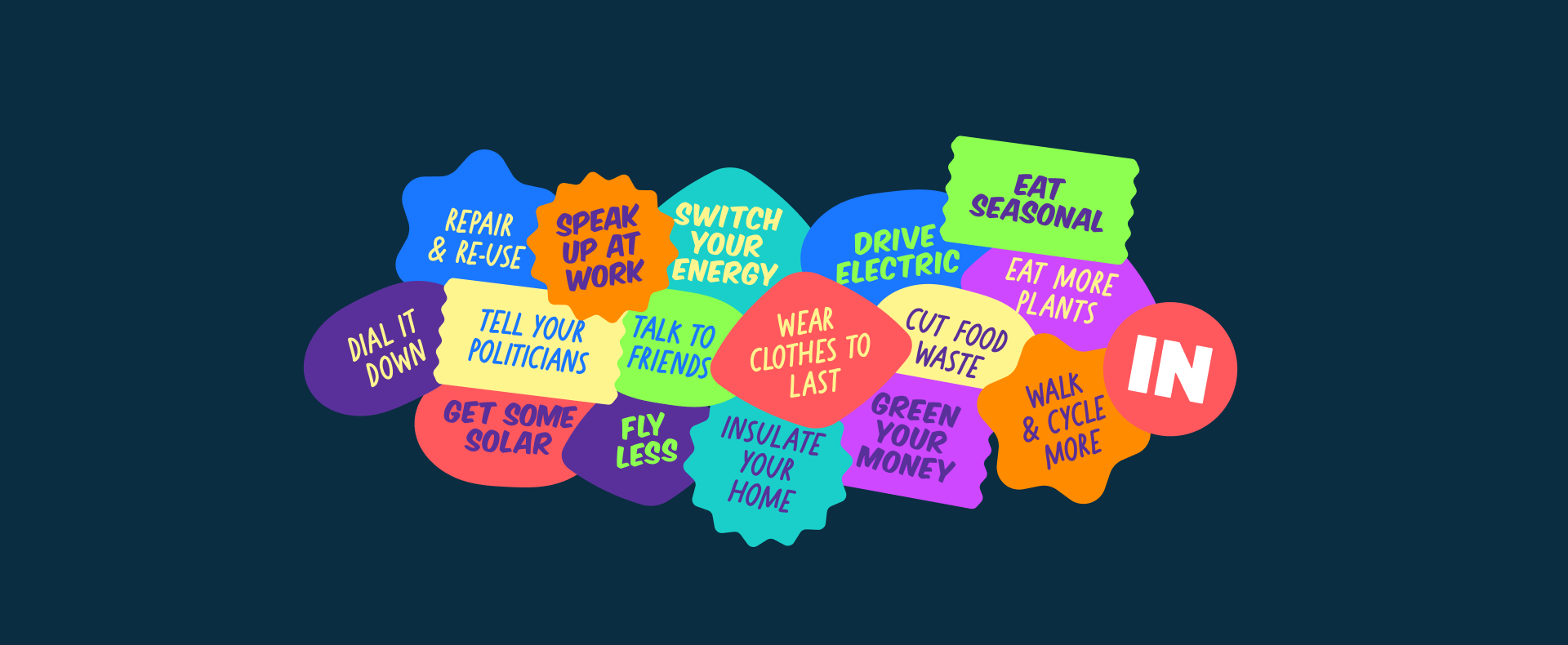 Badges of the 16 steps you can take to reduce your carbon pollution including Fly Less, Eat More Plants and Wear Less Clothes